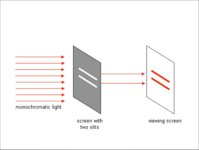 double-slit-light-as-particles